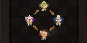 英雄棋士团怎么升级快